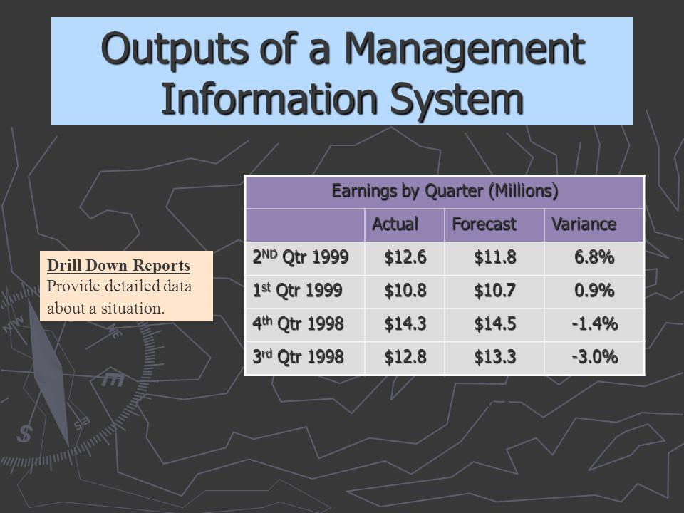 Outputs of a Management Information System Earnings by Quarter (Millions) ActualForecastVariance 2 ND Qtr 1999 $12.6$11.86.8% 1 st Qtr 1999 $10.8$10.7