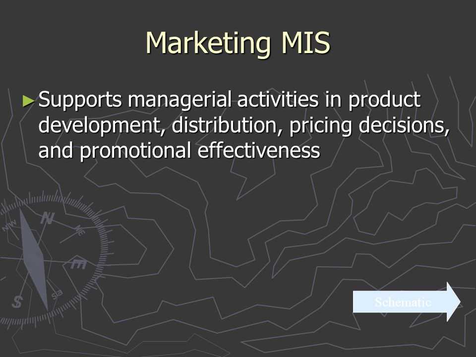 Marketing MIS ► Supports managerial activities in product development, distribution, pricing decisions, and promotional effectiveness Schematic
