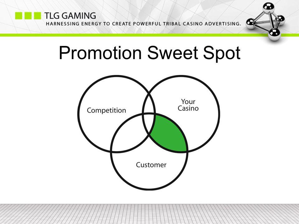 Promotion Sweet Spot
