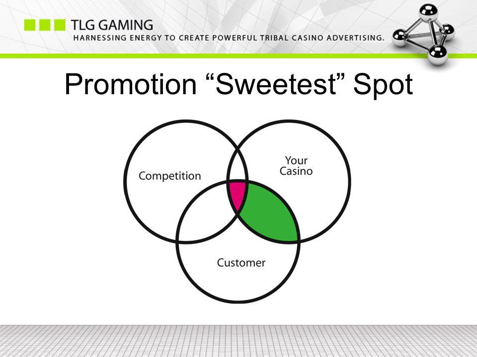 """Promotion """"Sweetest"""" Spot"""