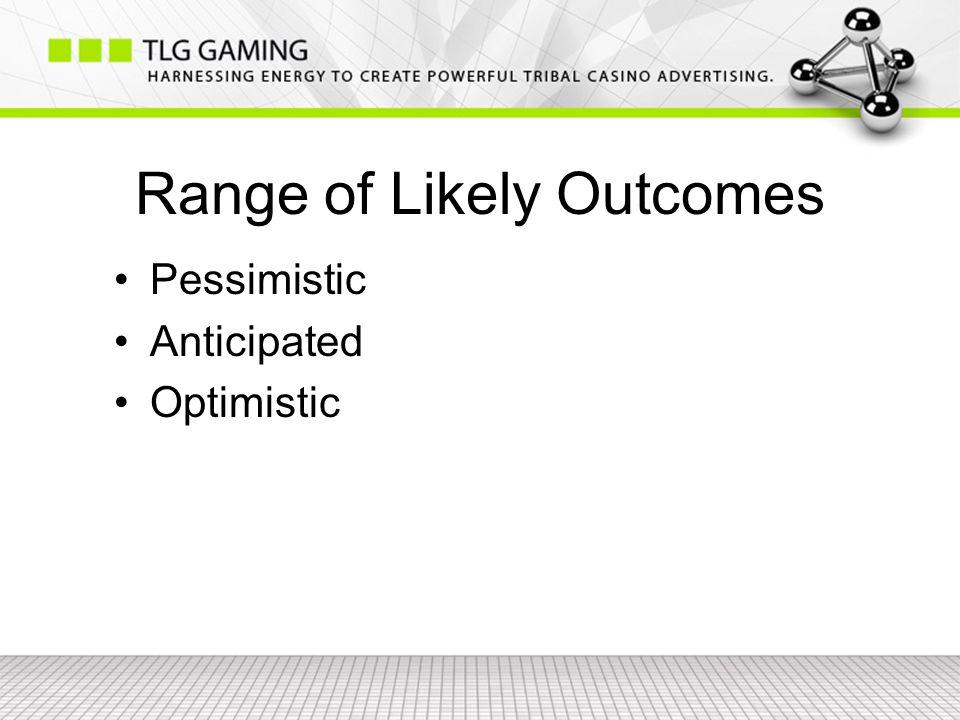 Range of Likely Outcomes Pessimistic Anticipated Optimistic