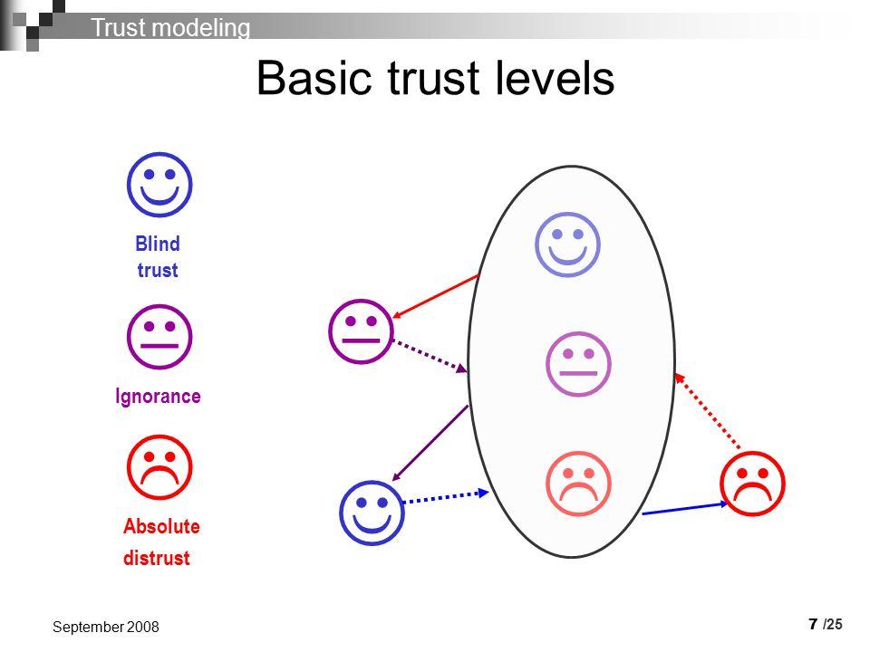 8 September 2008 Representation of trust value /25 Trust modeling 1 0.
