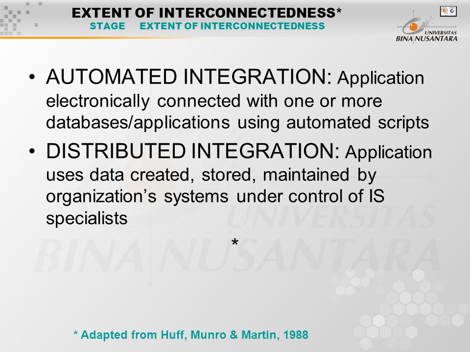 EXTENT OF INTERCONNECTEDNESS* STAGE EXTENT OF INTERCONNECTEDNESS AUTOMATED INTEGRATION: Application electronically connected with one or more databases/applications using automated scripts DISTRIBUTED INTEGRATION: Application uses data created, stored, maintained by organization's systems under control of IS specialists * * Adapted from Huff, Munro & Martin, 1988