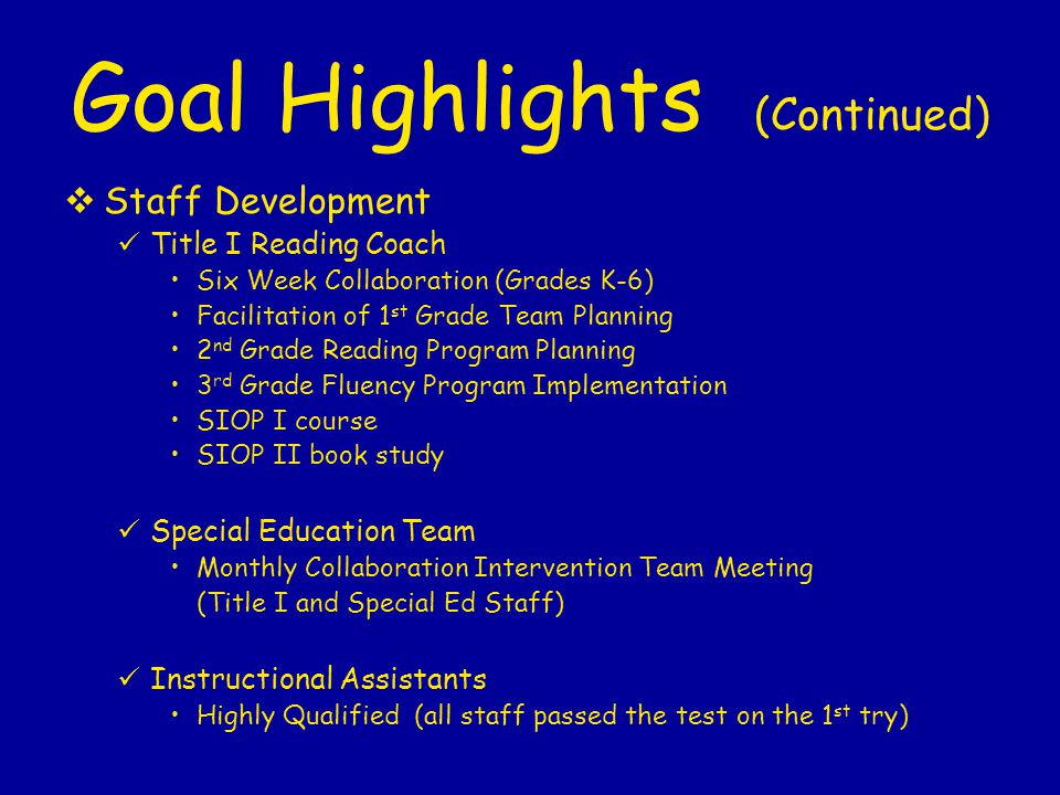 Goal Highlights (Continued)  Staff Development Title I Reading Coach Six Week Collaboration (Grades K-6) Facilitation of 1 st Grade Team Planning 2 nd Grade Reading Program Planning 3 rd Grade Fluency Program Implementation SIOP I course SIOP II book study Special Education Team Monthly Collaboration Intervention Team Meeting (Title I and Special Ed Staff) Instructional Assistants Highly Qualified (all staff passed the test on the 1 st try)