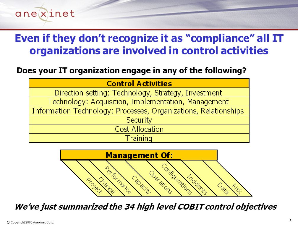 "© Copyright 2006 Anexinet Corp. 8 Even if they don't recognize it as ""compliance"" all IT organizations are involved in control activities Does your IT"