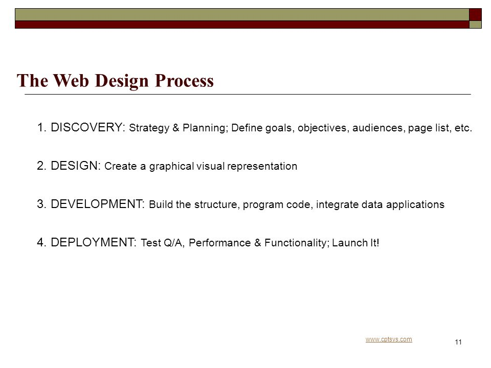 www.cptsys.com 11 The Web Design Process 1.