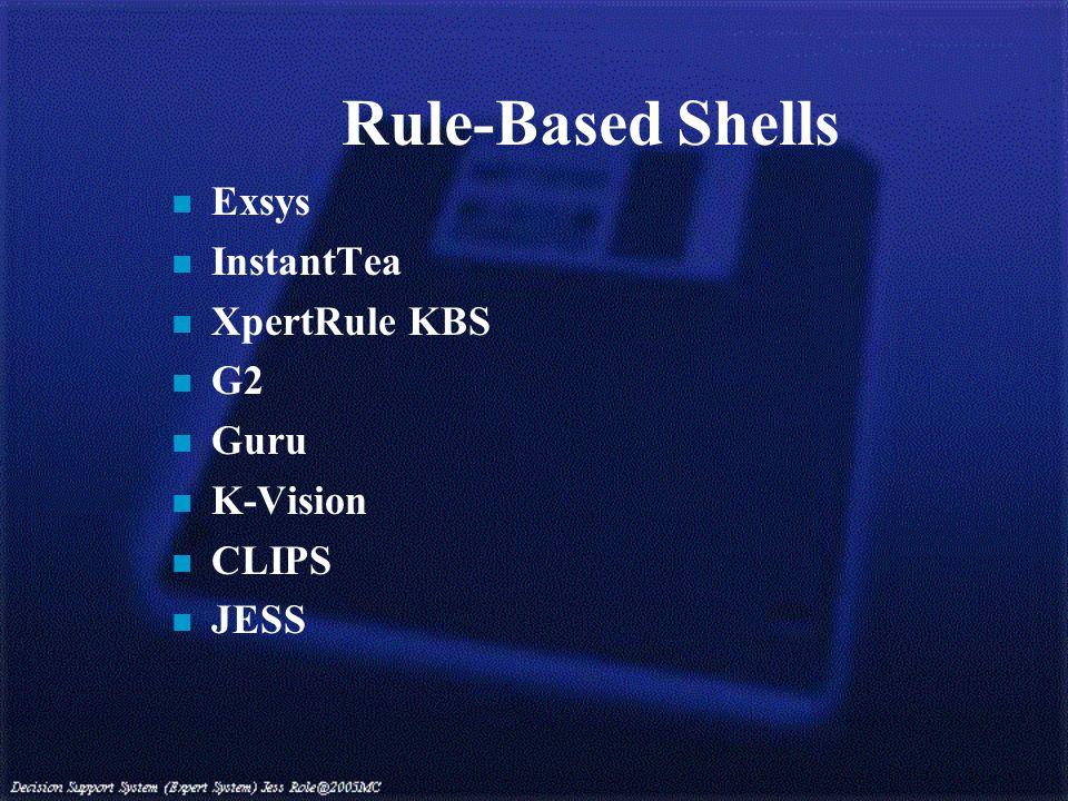 Rule-Based Shells n Exsys n InstantTea n XpertRule KBS n G2 n Guru n K-Vision n CLIPS n JESS