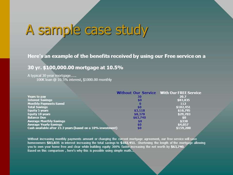 A sample case study Here s an example of the benefits received by using our Free service on a 30 yr.