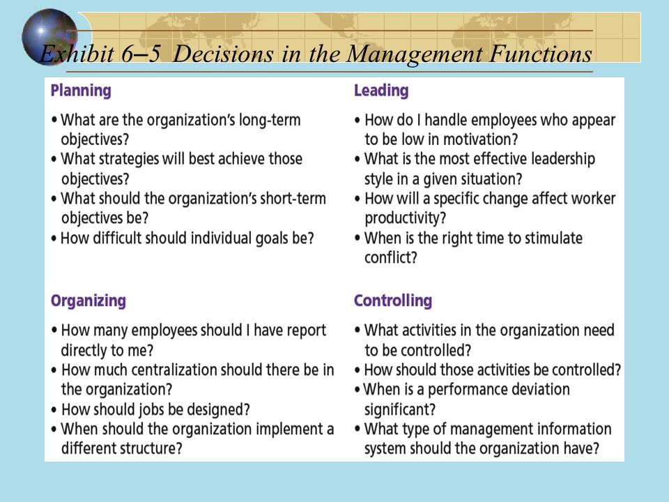 Exhibit 6 – 5Decisions in the Management Functions