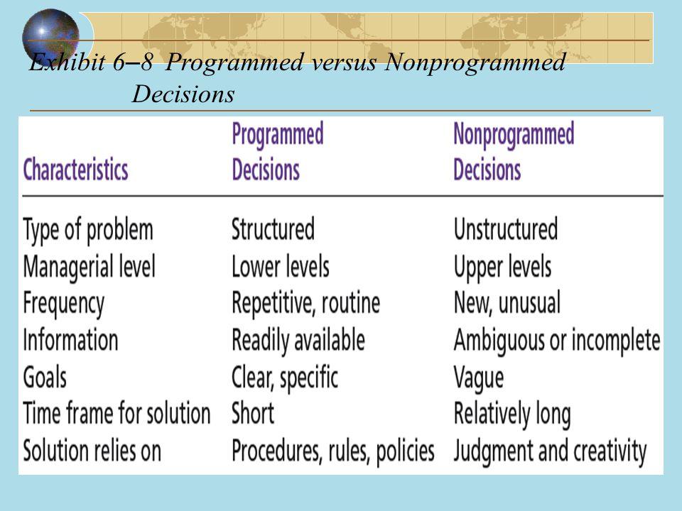 Exhibit 6 – 8Programmed versus Nonprogrammed Decisions