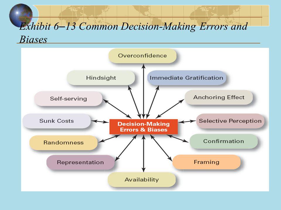 Exhibit 6 – 13 Common Decision-Making Errors and Biases