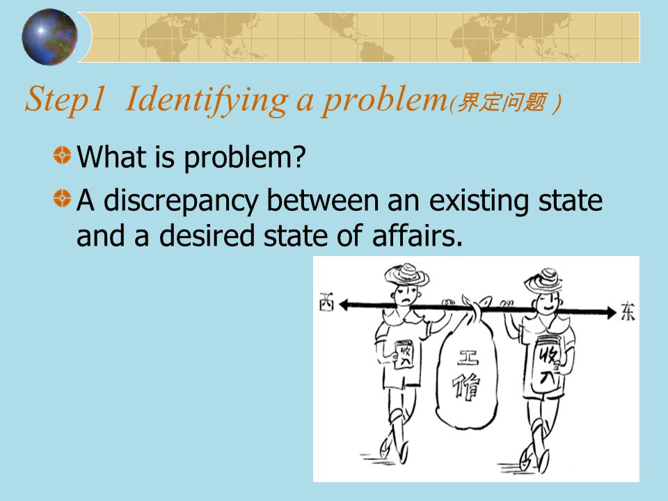 Step1 Identifying a problem ( 界定问题) What is problem? A discrepancy between an existing state and a desired state of affairs.
