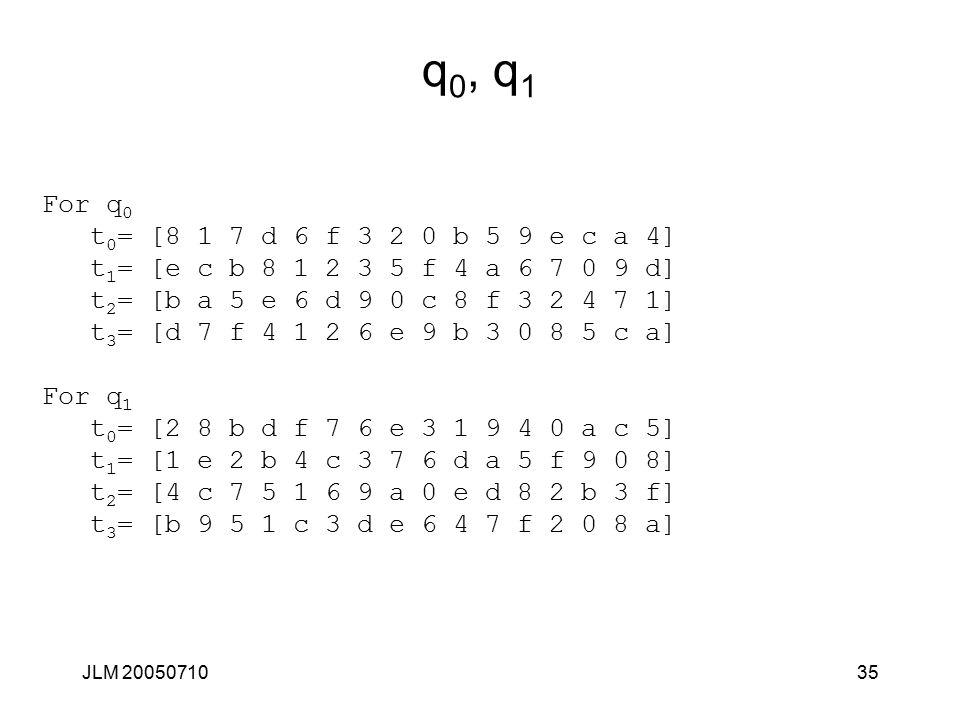 JLM 2005071035 q 0, q 1 For q 0 t 0 = [8 1 7 d 6 f 3 2 0 b 5 9 e c a 4] t 1 = [e c b 8 1 2 3 5 f 4 a 6 7 0 9 d] t 2 = [b a 5 e 6 d 9 0 c 8 f 3 2 4 7 1] t 3 = [d 7 f 4 1 2 6 e 9 b 3 0 8 5 c a] For q 1 t 0 = [2 8 b d f 7 6 e 3 1 9 4 0 a c 5] t 1 = [1 e 2 b 4 c 3 7 6 d a 5 f 9 0 8] t 2 = [4 c 7 5 1 6 9 a 0 e d 8 2 b 3 f] t 3 = [b 9 5 1 c 3 d e 6 4 7 f 2 0 8 a]