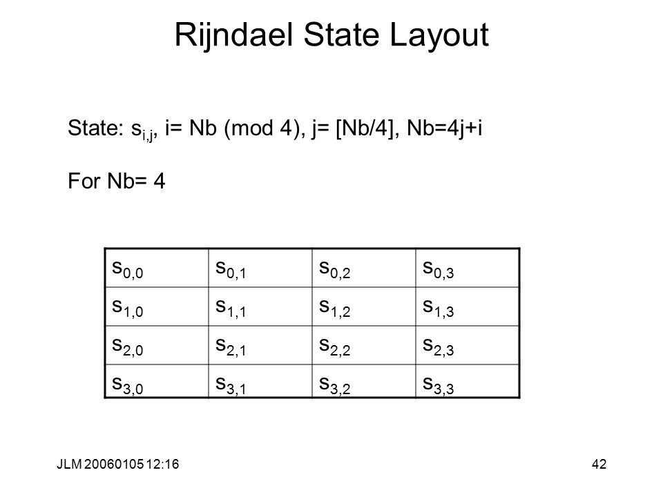 JLM 20060105 12:1642 Rijndael State Layout State: s i,j, i= Nb (mod 4), j= [Nb/4], Nb=4j+i For Nb= 4 s 0,0 s 0,1 s 0,2 s 0,3 s 1,0 s 1,1 s 1,2 s 1,3 s 2,0 s 2,1 s 2,2 s 2,3 s 3,0 s 3,1 s 3,2 s 3,3