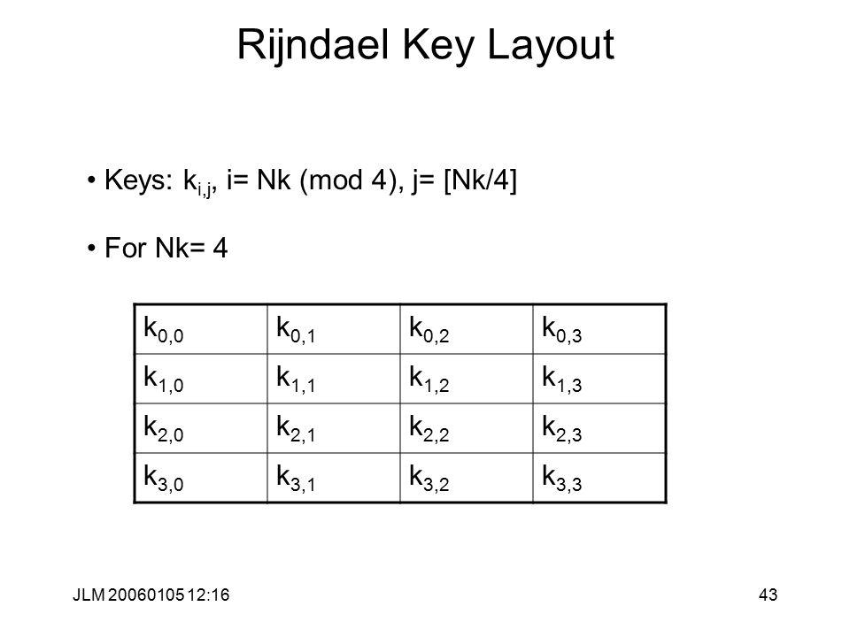 JLM 20060105 12:1643 Rijndael Key Layout Keys: k i,j, i= Nk (mod 4), j= [Nk/4] For Nk= 4 k 0,0 k 0,1 k 0,2 k 0,3 k 1,0 k 1,1 k 1,2 k 1,3 k 2,0 k 2,1 k 2,2 k 2,3 k 3,0 k 3,1 k 3,2 k 3,3