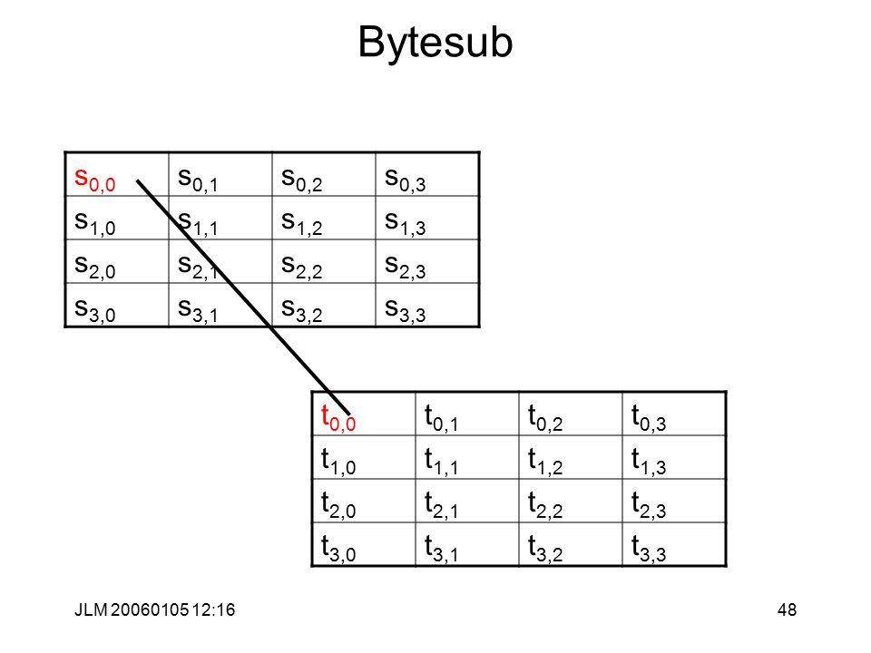 JLM 20060105 12:1648 Bytesub s 0,0 s 0,1 s 0,2 s 0,3 s 1,0 s 1,1 s 1,2 s 1,3 s 2,0 s 2,1 s 2,2 s 2,3 s 3,0 s 3,1 s 3,2 s 3,3 t 0,0 t 0,1 t 0,2 t 0,3 t 1,0 t 1,1 t 1,2 t 1,3 t 2,0 t 2,1 t 2,2 t 2,3 t 3,0 t 3,1 t 3,2 t 3,3