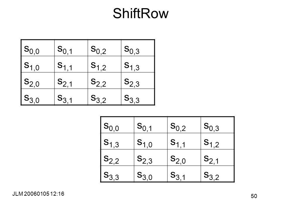 JLM 20060105 12:16 50 ShiftRow s 0,0 s 0,1 s 0,2 s 0,3 s 1,0 s 1,1 s 1,2 s 1,3 s 2,0 s 2,1 s 2,2 s 2,3 s 3,0 s 3,1 s 3,2 s 3,3 s 0,0 s 0,1 s 0,2 s 0,3 s 1,3 s 1,0 s 1,1 s 1,2 s 2,2 s 2,3 s 2,0 s 2,1 s 3,3 s 3,0 s 3,1 s 3,2