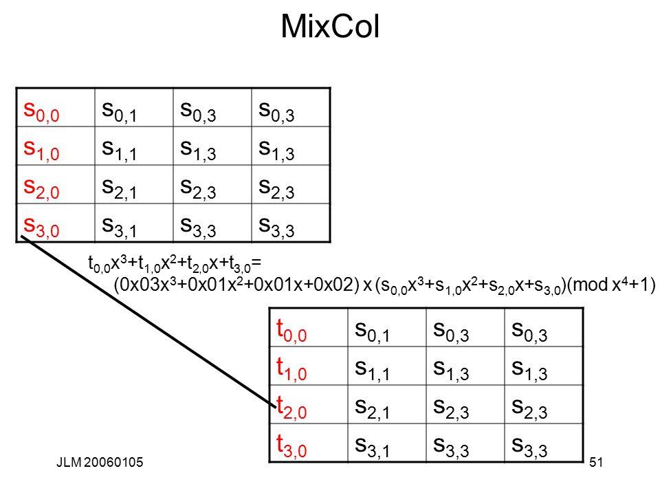 JLM 2006010551 MixCol s 0,0 s 0,1 s 0,3 s 1,0 s 1,1 s 1,3 s 2,0 s 2,1 s 2,3 s 3,0 s 3,1 s 3,3 t 0,0 s 0,1 s 0,3 t 1,0 s 1,1 s 1,3 t 2,0 s 2,1 s 2,3 t 3,0 s 3,1 s 3,3 t 0,0 x 3 +t 1,0 x 2 +t 2,0 x+t 3,0 = (0x03x 3 +0x01x 2 +0x01x+0x02) x (s 0,0 x 3 +s 1,0 x 2 +s 2,0 x+s 3,0 )(mod x 4 +1)