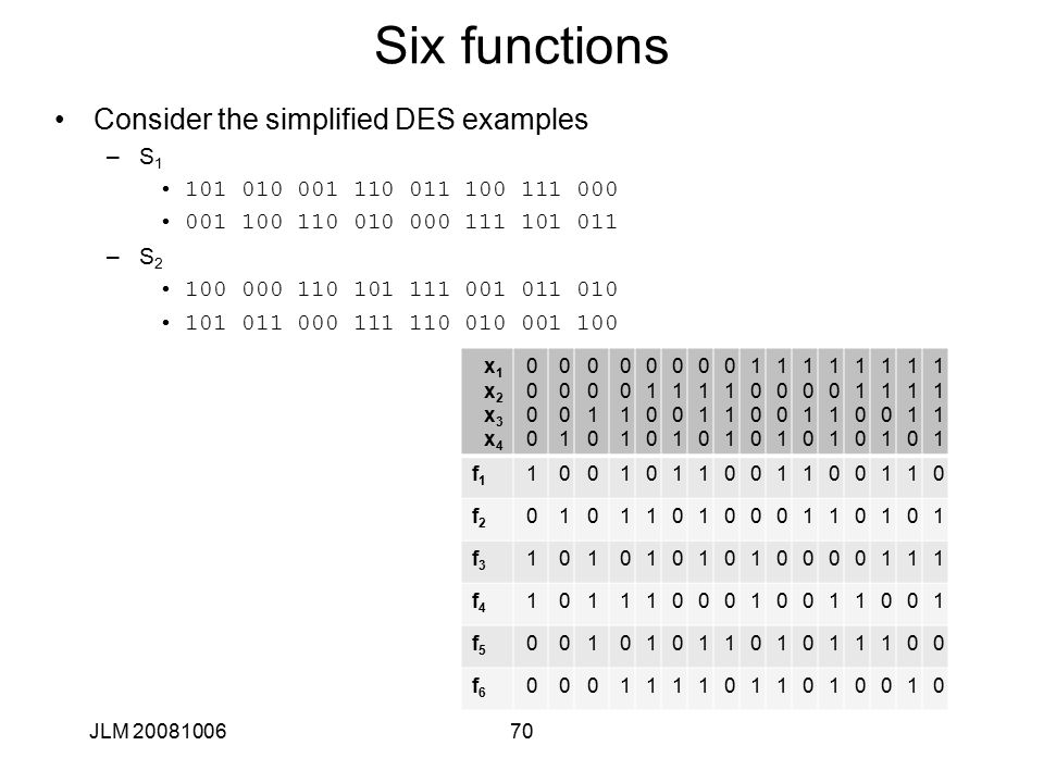 70 Six functions Consider the simplified DES examples –S 1 101 010 001 110 011 100 111 000 001 100 110 010 000 111 101 011 –S 2 100 000 110 101 111 001 011 010 101 011 000 111 110 010 001 100 JLM 20081006 x1x2x3x4x1x2x3x4 00000000 00010001 00100010 00110011 01000100 01010101 01100110 01110111 10001000 10011001 10101010 10111011 11001100 11011101 11101110 11111111 f1f1 1001011001100110 f2f2 0101101000110101 f3f3 1010101010000111 f4f4 1011100010011001 f5f5 0010101101011100 f6f6 0001111011010010