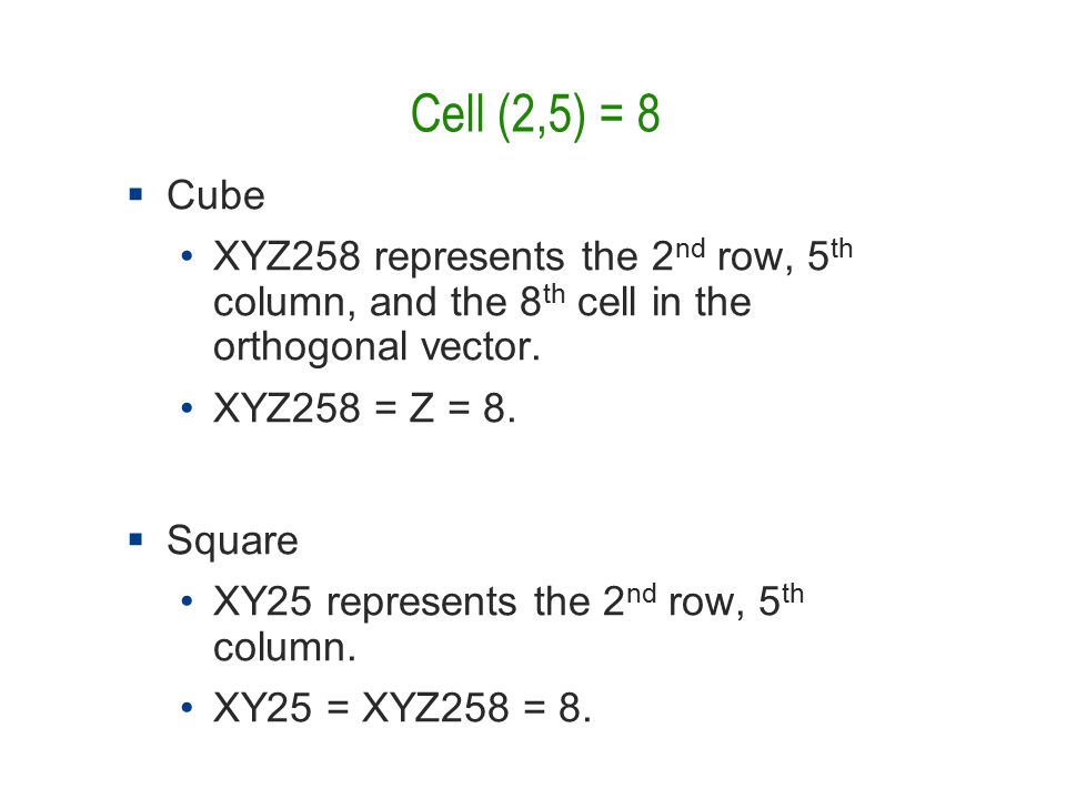 Cell (2,5) = 8  Cube XYZ258 represents the 2 nd row, 5 th column, and the 8 th cell in the orthogonal vector.