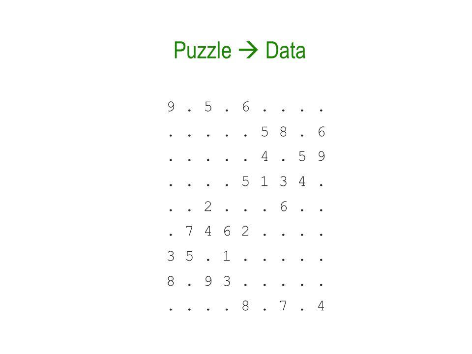 Puzzle  Data 9. 5. 6......... 5 8. 6..... 4.