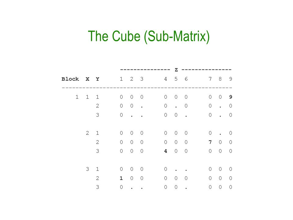 The Cube (Sub-Matrix) --------------- Z --------------- Block X Y 1 2 3 4 5 6 7 8 9 -------------------------------------------------- 1 1 1 0 0 0 0 0 0 0 0 9 2 0 0.