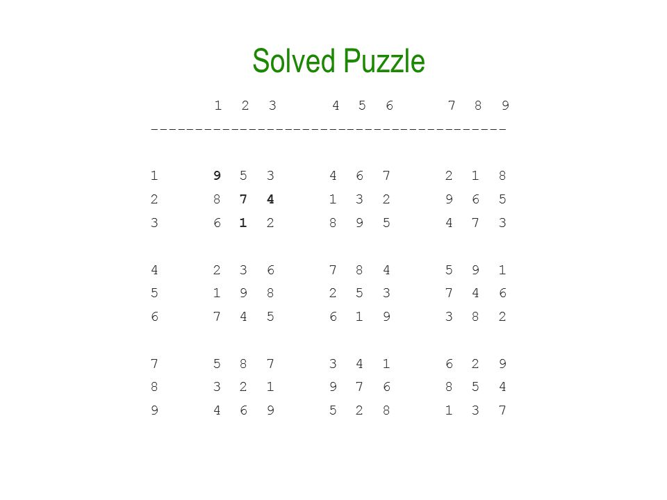 Solved Puzzle 1 2 3 4 5 6 7 8 9 ---------------------------------------- 1 9 5 3 4 6 7 2 1 8 2 8 7 4 1 3 2 9 6 5 3 6 1 2 8 9 5 4 7 3 4 2 3 6 7 8 4 5 9 1 5 1 9 8 2 5 3 7 4 6 6 7 4 5 6 1 9 3 8 2 7 5 8 7 3 4 1 6 2 9 8 3 2 1 9 7 6 8 5 4 9 4 6 9 5 2 8 1 3 7