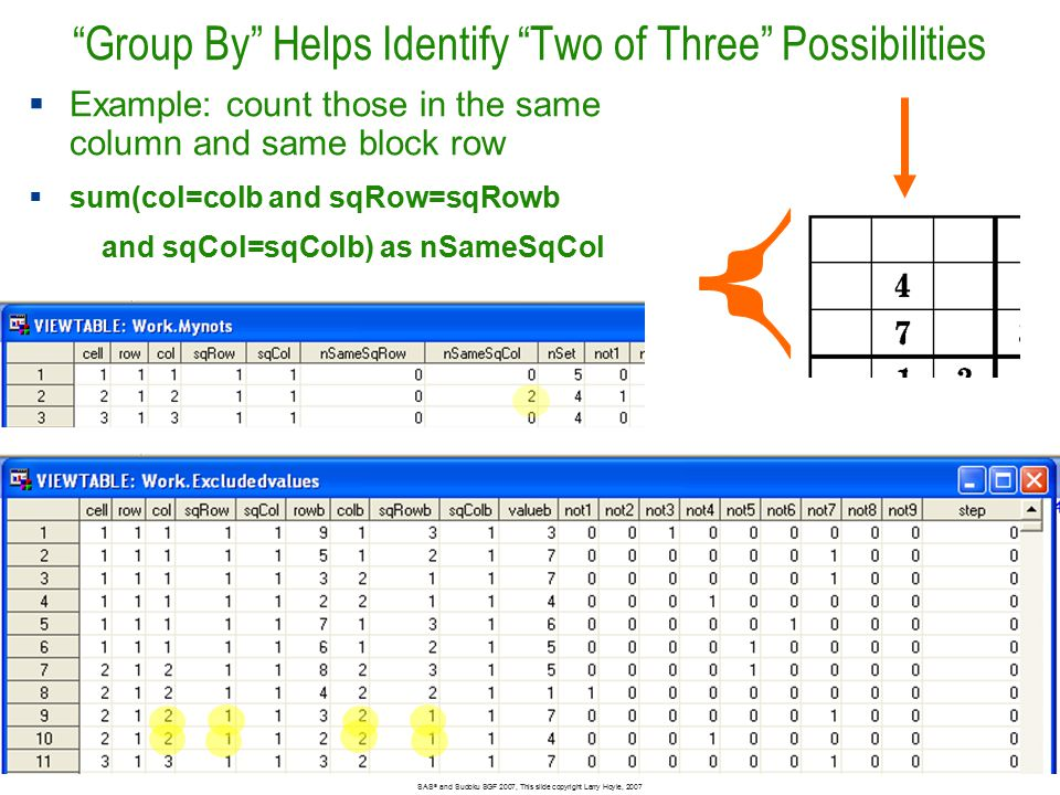Group By Helps Identify Two of Three Possibilities Bar size 2048 SAS ® and Sudoku SGF 2007, This slide copyright Larry Hoyle, 2007  Example: count those in the same column and same block row  sum(col=colb and sqRow=sqRowb and sqCol=sqColb) as nSameSqCol