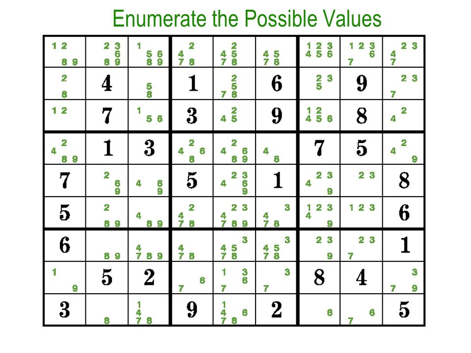 Enumerate the Possible Values