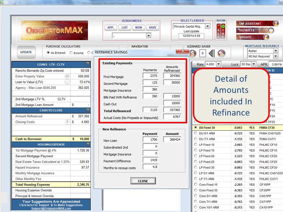 Detail of Amounts included In Refinance