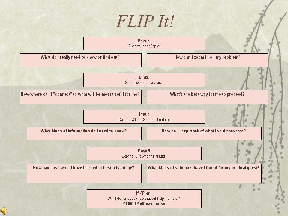 FLIP It!