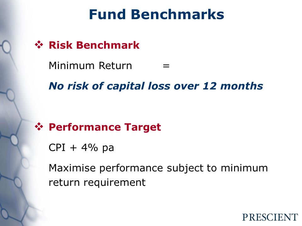  Risk Benchmark Minimum Return= No risk of capital loss over 12 months  Performance Target CPI + 4% pa Maximise performance subject to minimum return requirement Fund Benchmarks