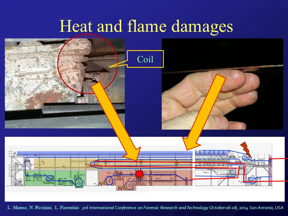 Heat and flame damages Coil L.Marmo, N. Piccinini, L.