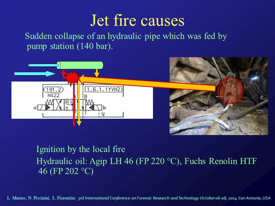 Jet fire causes Sudden collapse of an hydraulic pipe which was fed by pump station (140 bar).