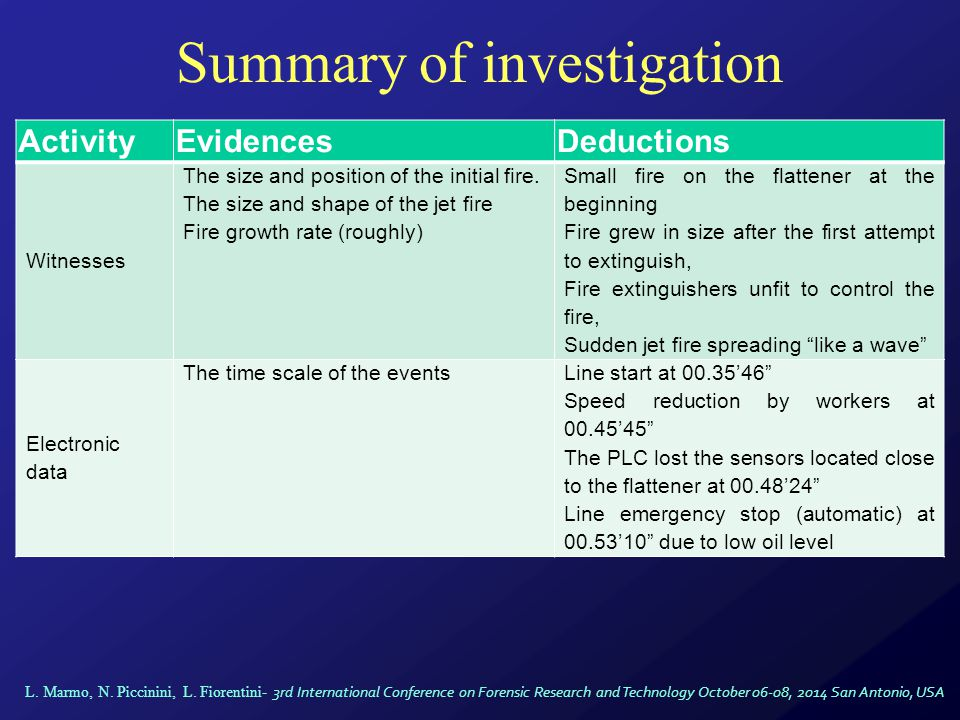 Summary of investigation ActivityEvidencesDeductions Witnesses The size and position of the initial fire.