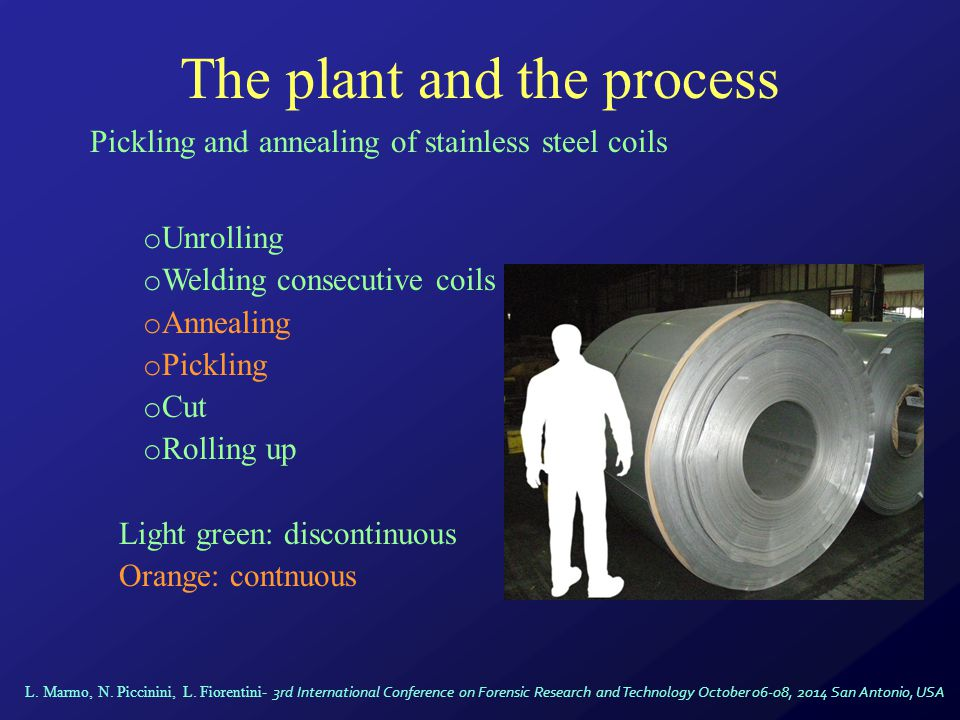 The plant and the process o Unrolling o Welding consecutive coils o Annealing o Pickling o Cut o Rolling up Light green: discontinuous Orange: contnuous Pickling and annealing of stainless steel coils L.