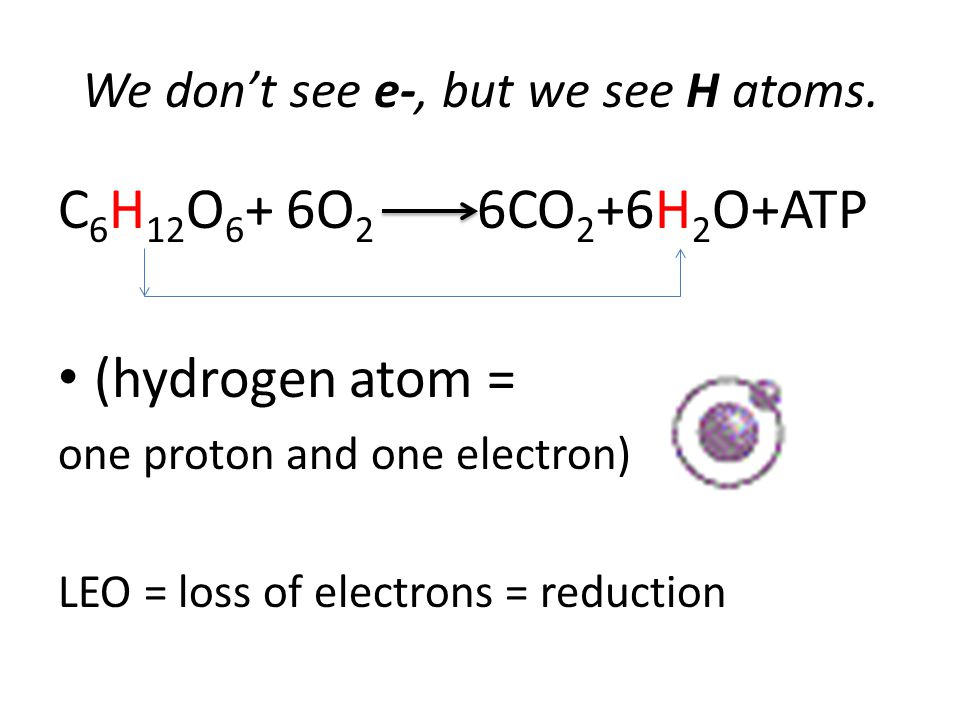 We don't see e-, but we see H atoms. C 6 H 12 O 6 + 6O 2 6CO 2 +6H 2 O+ATP (hydrogen atom = one proton and one electron) LEO = loss of electrons = red