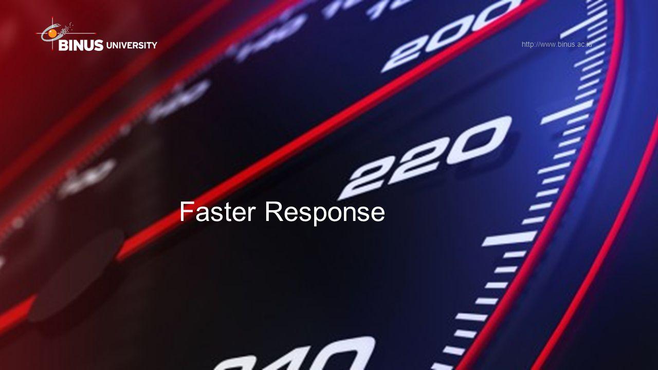 http://www.binus.ac.id Faster Response