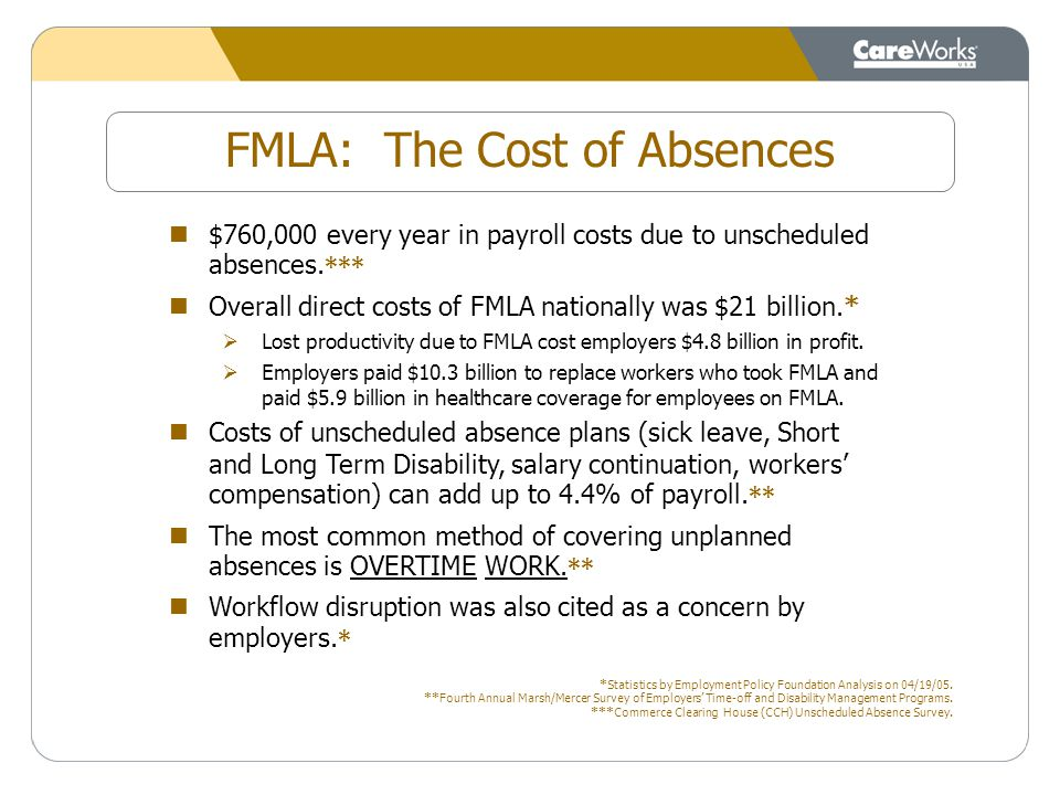 $760,000 every year in payroll costs due to unscheduled absences.