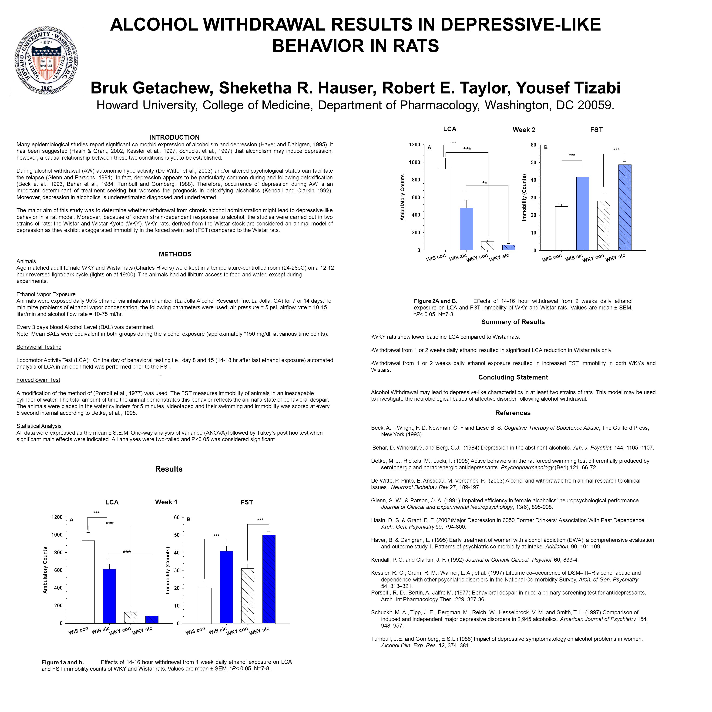 ALCOHOL WITHDRAWAL RESULTS IN DEPRESSIVE-LIKE BEHAVIOR IN RATS Bruk Getachew, Sheketha R.