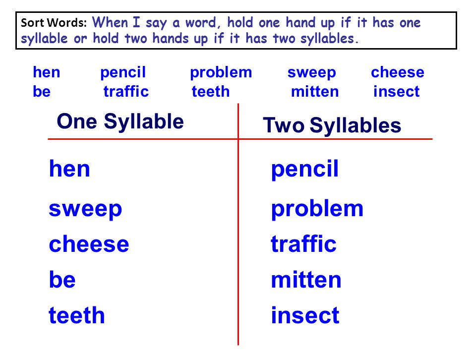 Sort Words: When I say a word, hold one hand up if it has one syllable or hold two hands up if it has two syllables. hen pencil problem sweep cheese b