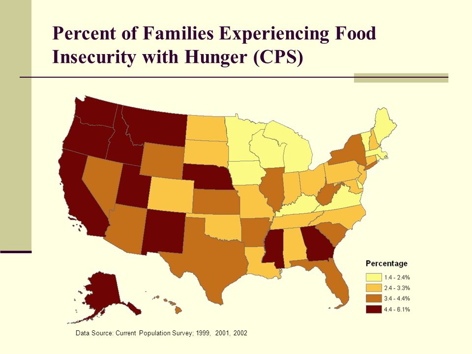 Data Source: Current Population Survey; 1999, 2001, 2002 Percent of Families Experiencing Food Insecurity with Hunger (CPS)