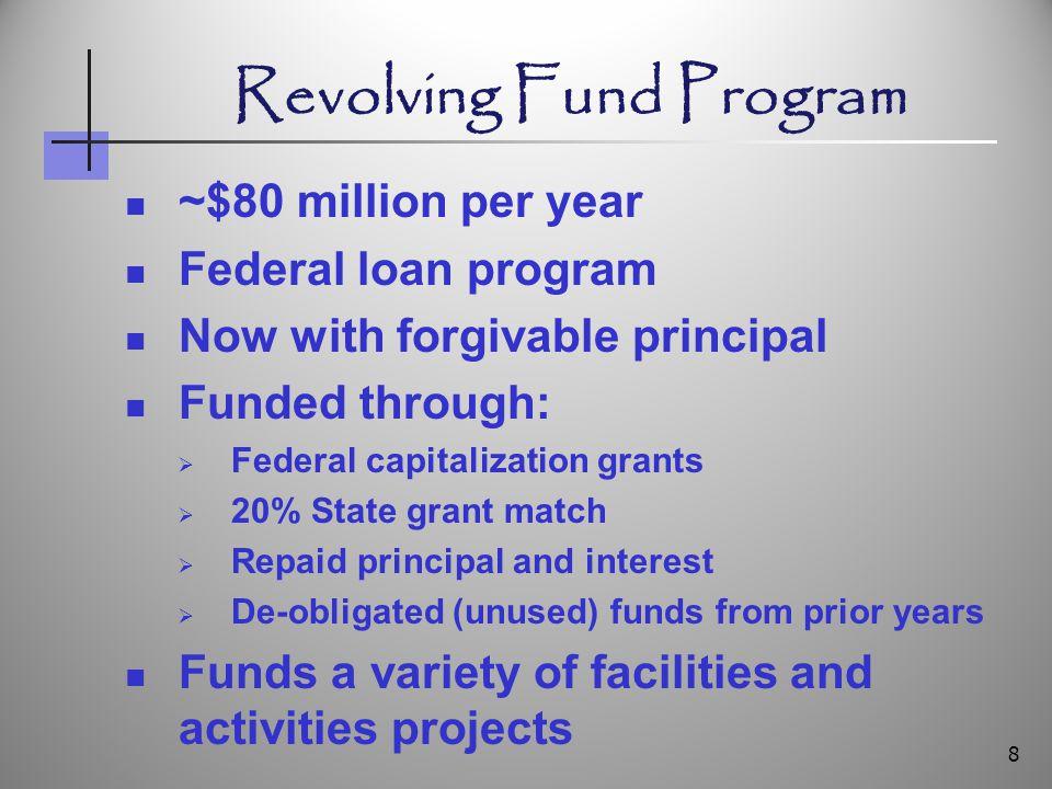 Revolving Fund Program SFY 2014 Loan Interest Rate Based on a percent of tax-exempt municipal bonds:  Twenty-year loan: 2.3% (60% of MR)  Five-year loan: 1.1% (30% of MR) MR = Market Rate for tax-exempt municipal bonds 9