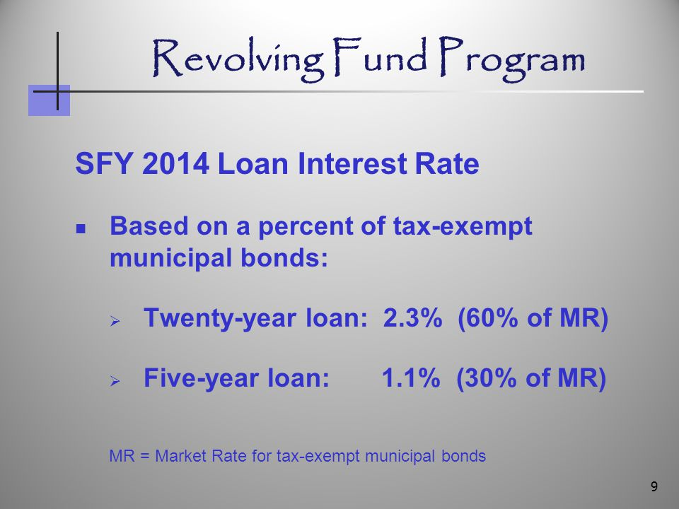 SFY14 Estimated Funding Fund Source FY 2013 Funding Cycle SFY 2013 FY 2014 Funding Cycle SFY 2014 Centennial Fund (Grants & Loans) $12 million * Section 319 Fund ( Grants Only) $1.8 million ** $1.5 million ** Revolving Fund (Loans w/possible forgivable principal) $74 million ** $125 million ** *Based on past 2011-13 Biennial Budget appropriations.