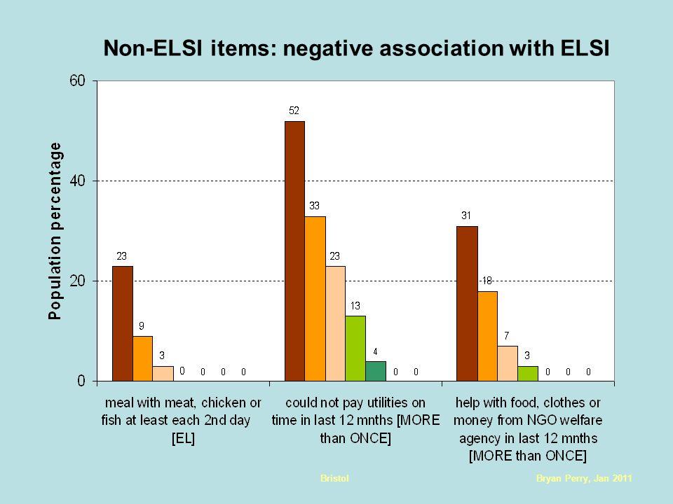 Bryan Perry, Jan 2011Bristol Non-ELSI items: negative association with ELSI