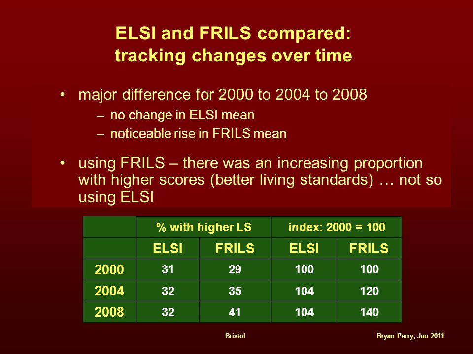Bryan Perry, Jan 2011Bristol ELSI and FRILS compared: tracking changes over time major difference for 2000 to 2004 to 2008 –no change in ELSI mean –no