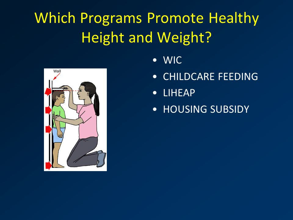 Which Programs Promote Healthy Height and Weight? WIC CHILDCARE FEEDING LIHEAP HOUSING SUBSIDY