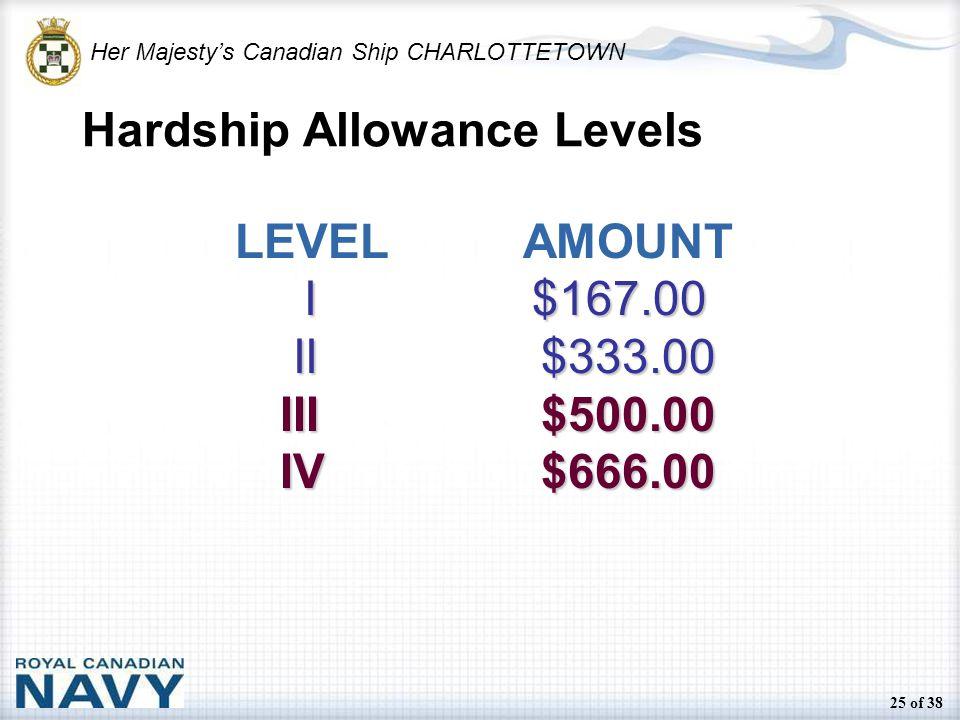 Her Majesty's Canadian Ship CHARLOTTETOWN 25 of 38 Hardship Allowance Levels LEVEL AMOUNT I$167.00 I$167.00 II$333.00 II$333.00 III$500.00 III$500.00 IV$666.00 IV$666.00