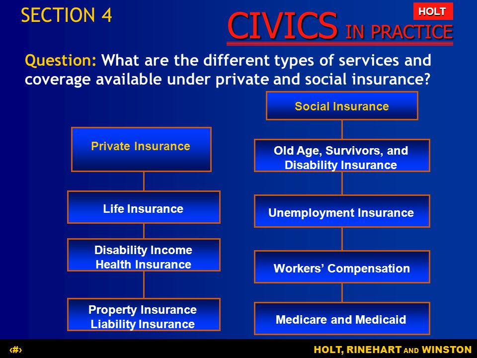 CIVICS IN PRACTICE HOLT HOLT, RINEHART AND WINSTON21 Question: What are the different types of services and coverage available under private and socia
