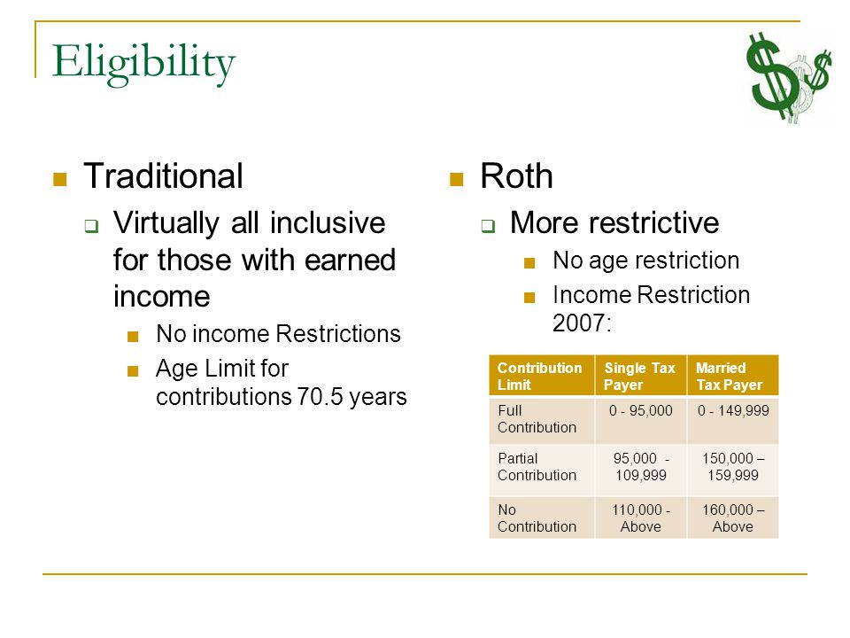 Eligibility Traditional  Virtually all inclusive for those with earned income ■No income Restrictions ■Age Limit for contributions 70.5 years Roth  More restrictive ■No age restriction ■Income Restriction 2007: Contribution Limit Single Tax Payer Married Tax Payer Full Contribution 0 - 95,0000 - 149,999 Partial Contribution 95,000 - 109,999 150,000 – 159,999 No Contribution 110,000 - Above 160,000 – Above